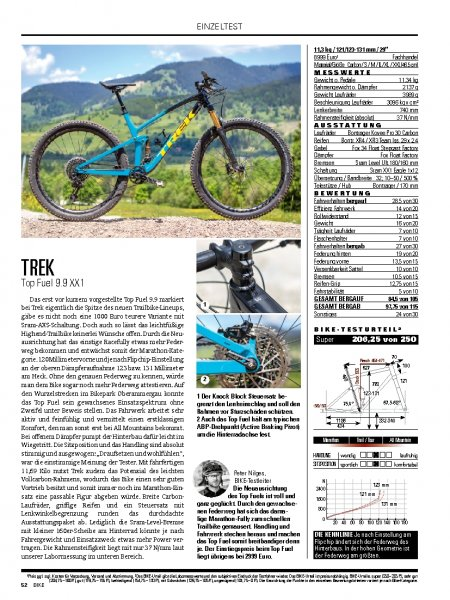 Trek Top Fuel 9.9 XX1 - Modell 2020