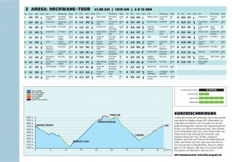 Roadbooks: Graubünden_Alpenguide-2011