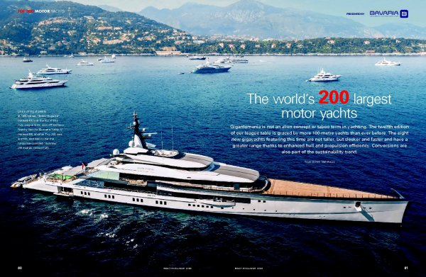 The world's 200 largest motor yachts – 2020