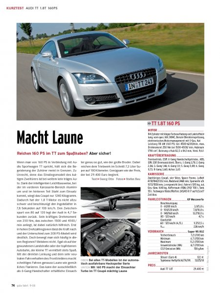 KURZTEST: AUDI TT 1.8T 160 PS