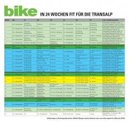 Transalp-Trainingsplan